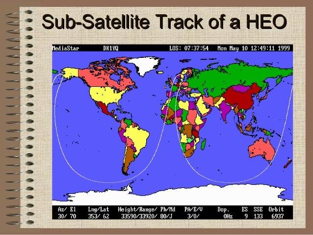 Sub-Satellite Track of a HEO