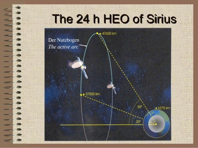 The 24 h HEO of Sirius
