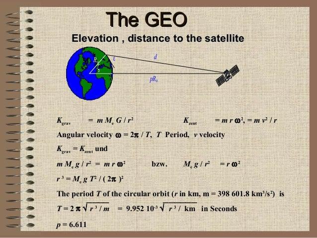 Satellite Communication A Tutorial