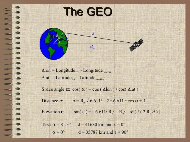 The GEO Ro  ζ  ε  d pRo  ∆lon = LongitudeE/S - LongitudeSatellite ∆lat = LatitudeE/S - LatitudeSatellite Space angle α: co...