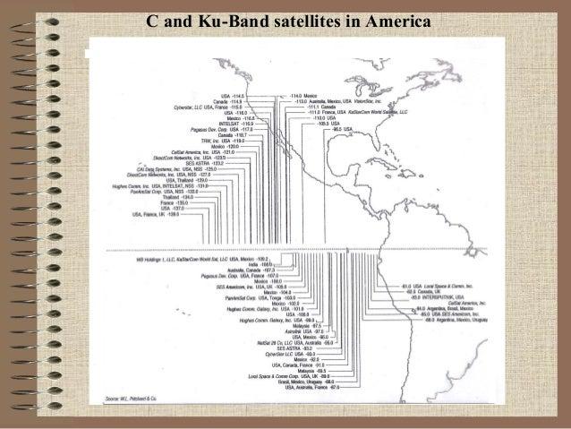 C and Ku-Band satellites in America