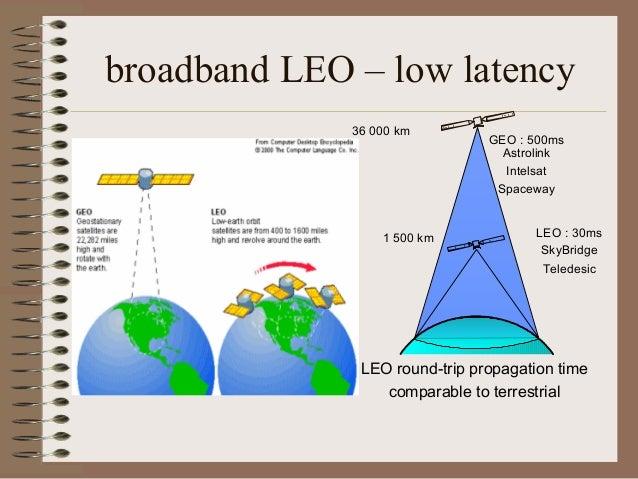 broadband LEO – low latency 36 000 km  1 500 km  GEO : 500ms Astrolink Intelsat Spaceway LEO : 30ms SkyBridge Teledesic  L...