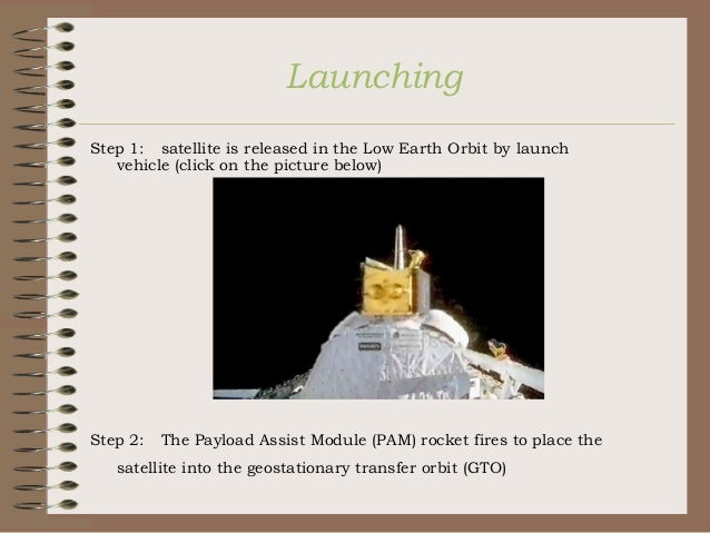Launching Step 1: satellite is released in the Low Earth Orbit by launch vehicle (click on the picture below)  Step 2:  Th...