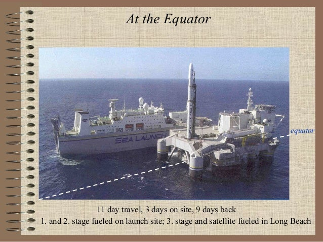 At the Equator  equator  11 day travel, 3 days on site, 9 days back 1. and 2. stage fueled on launch site; 3. stage and sa...