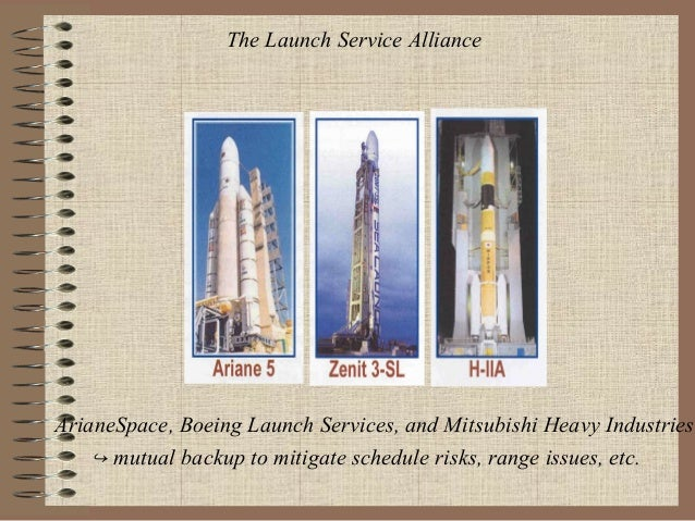 The Launch Service Alliance  ArianeSpace, Boeing Launch Services, and Mitsubishi Heavy Industries ↪ mutual backup to mitig...