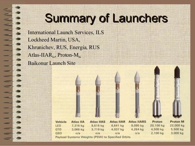 Summary of Launchers International Launch Services, ILS Lockheed Martin, USA, Khrunichev, RUS, Energia, RUS Atlas-IIARlo, ...