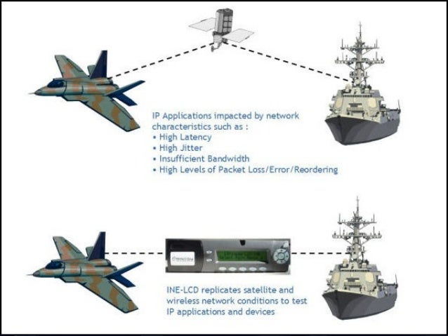 Satellite communications research paper