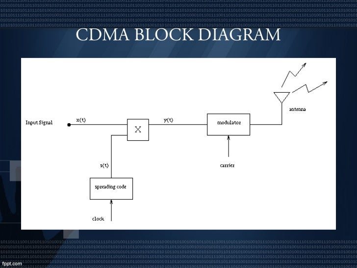satellite data network communication,Block diagram,Cdma Block Diagram
