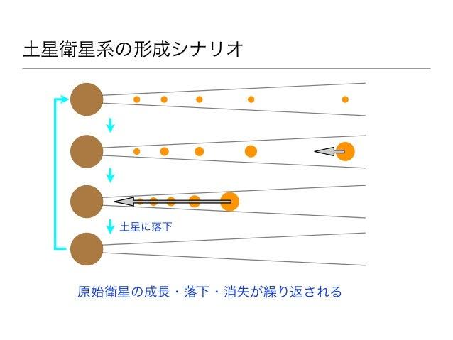 Satelliteformation150604