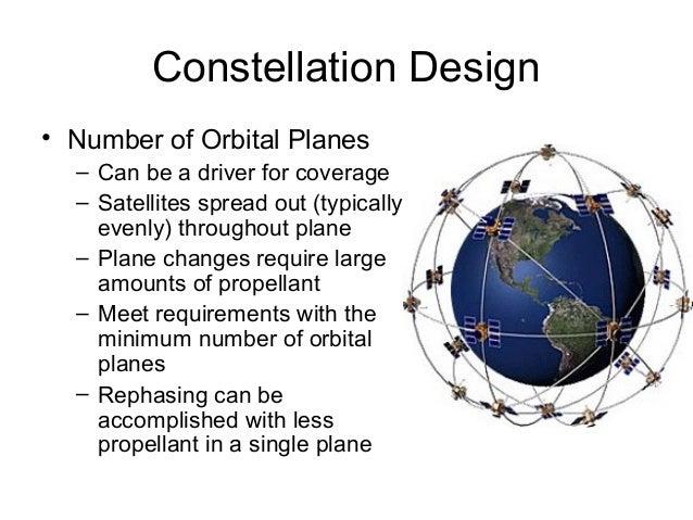 Satellite Orbit And Constellation Design