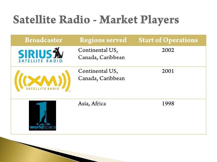 Satellite Radio