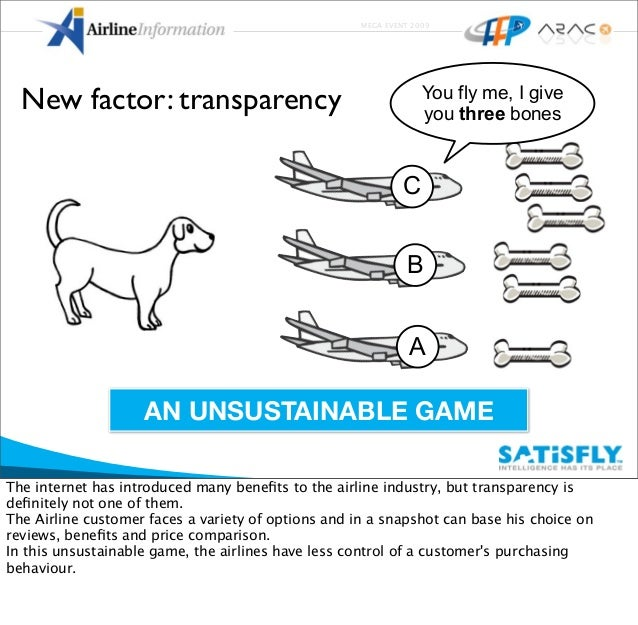 MEGA EVENT 2009 New factor: transparency You fly me, I give you three bones A B C AN UNSUSTAINABLE GAME The internet has i...