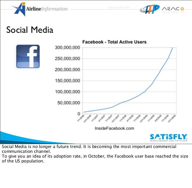 MEGA EVENT 2009 Social Media Social Media is no longer a future trend. It is becoming the most important commercial commun...