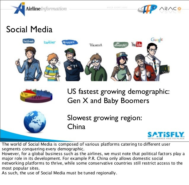 MEGA EVENT 2009 US fastest growing demographic: Gen X and Baby Boomers Slowest growing region: China Social Media The worl...