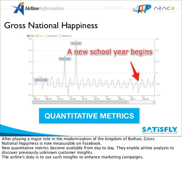 MEGA EVENT 2009 Gross National Happiness QUANTITATIVE METRICS After playing a major role in the modernization of the kingd...