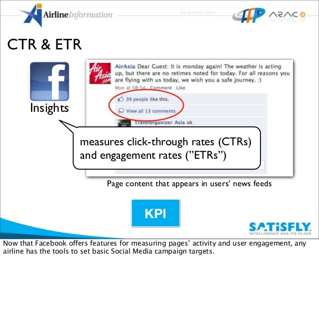 MEGA EVENT 2009 CTR & ETR KPI Insights Page content that appears in users' news feeds measures click-through rates (CTRs) ...