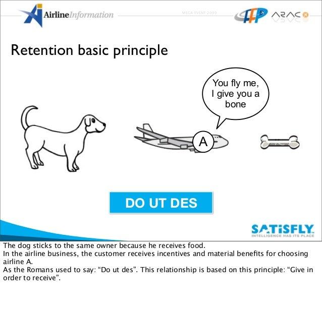MEGA EVENT 2009 Retention basic principle You fly me, I give you a bone A DO UT DES The dog sticks to the same owner becau...