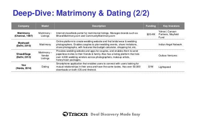 Digital signature agents in bangalore dating