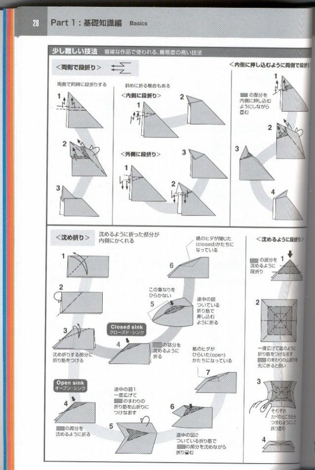 Origami Ryujin 3.5 Diagram Pdf