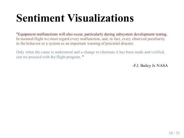 "SentimentVisualizations ""Equipmentmalfunctionswillalsooccur,particularlyduringsubsystemdevelopmenttesting. Inma..."