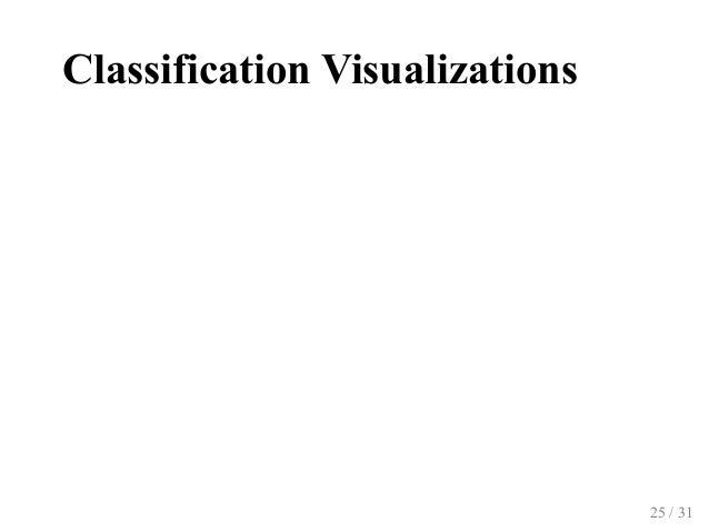 ClassificationVisualizations 25/31