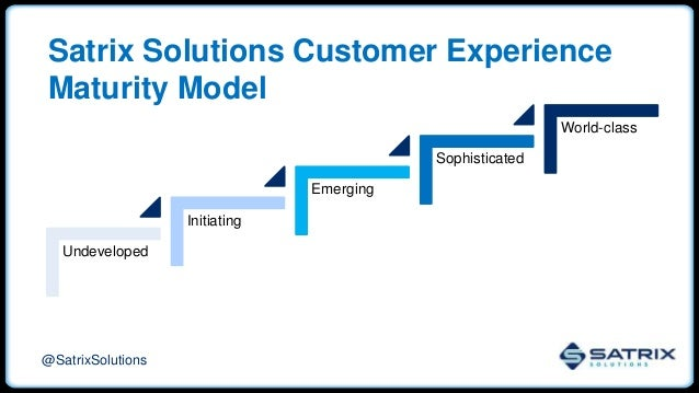 Strengthen Your Service Culture  Slide 2