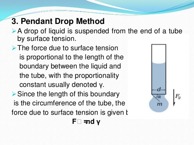 Sats test and surface energy pendant drop apparatus mozeypictures Images