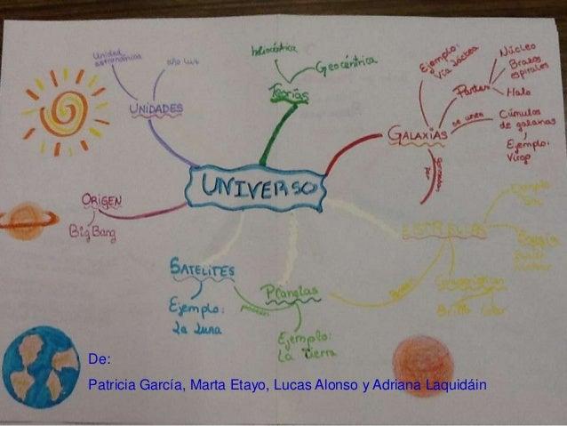 De:Patricia García, Marta Etayo, Lucas Alonso y Adriana Laquidáin