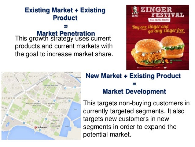 Anshoff's Product market expansion grid model