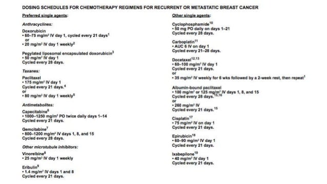 nccn guidelines breast cancer 2016 pdf