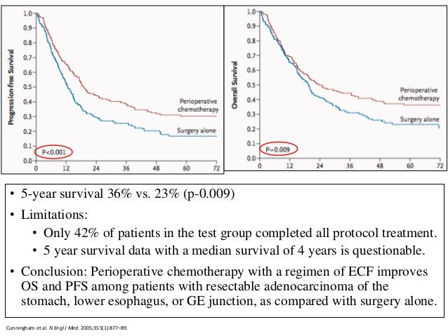 • ACCORD 07/ FNCLCC/FFCD trial, 2011 • N = 224; 75% of patients had adenocarcinoma of the lower esophagus or EGJ and 25% h...