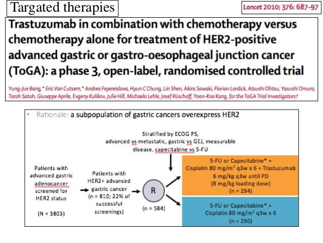 Outcome Chemotherapy + Trastuzumab (n = 294) Chemotherapy Alone (n = 290) HR (95% CI) P Value Median OS, mos 13.8 11.1 0.7...