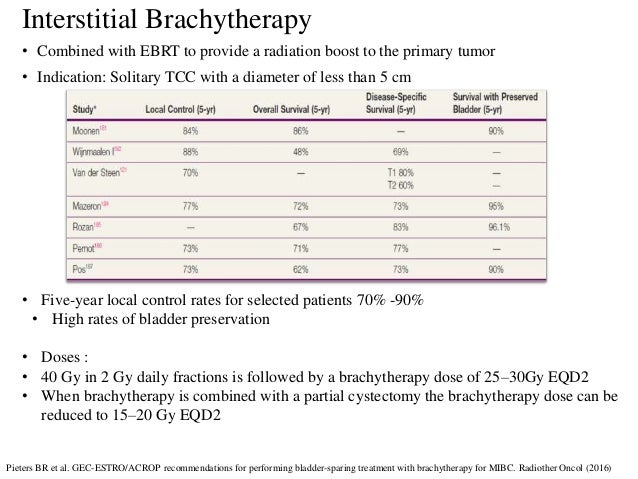 Trimodality Therapy Combination of maximum TURBT Resection, Chemotherapy, and Irradiation in Bladder Preservation • Best r...