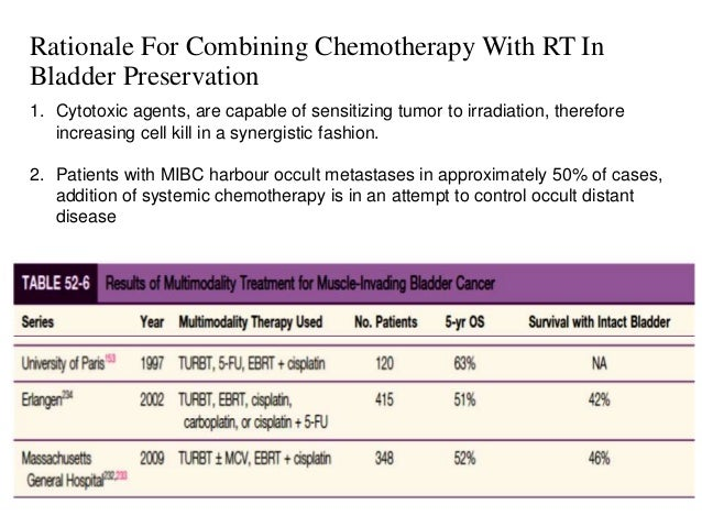 Pioneering single institution studies of Trimodality treatment ± NACT:MCV
