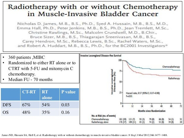 Conclusion about agent of choice for CT-RT in bladder preservation protocol • After RTOG 85-1228, and NCIC trials the effi...