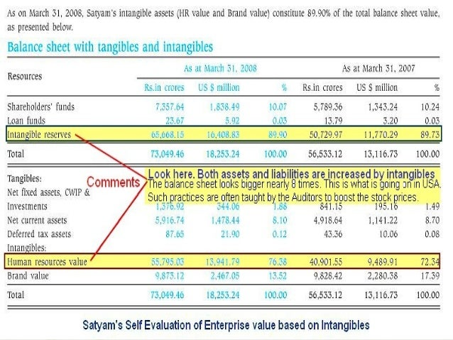 satyam case study Casirj volume 5 issue 8 [year - 2014] issn 2319 – 9202 satyam scandal ( a case study) author- chanchal designation- assistant professor email: chanchal010880@yahoocoin abstract :- world is not only just going through economic crisis but also ethical crisis with the corporate frauds, accounting scandals.