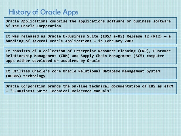 🔥 Oracle Applications (Release 12) Documentation Library