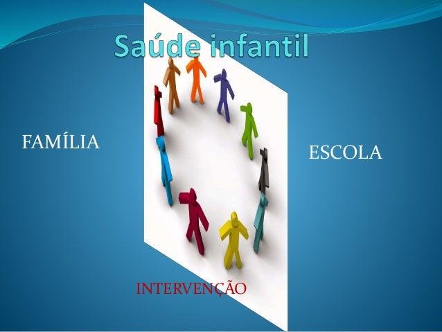 INTERVENÇÃO  FAMÍLIA  ESCOLA