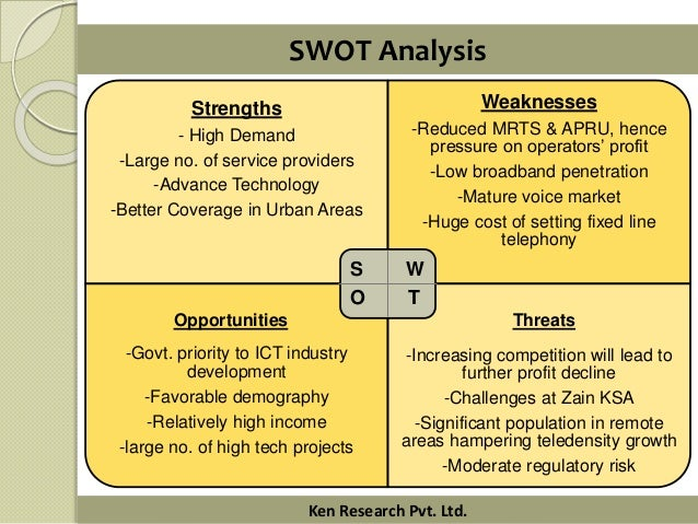 weaknesses of nokia A swot analysis evaluates the internal strengths and weaknesses, and the external opportunities and threats in an organization's environment the internal analysis.