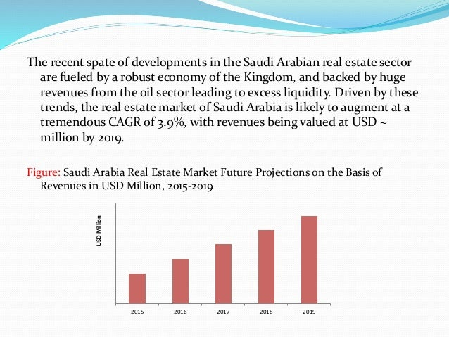 Saudi Arabia Real Estate Market  Analysis And Forecast