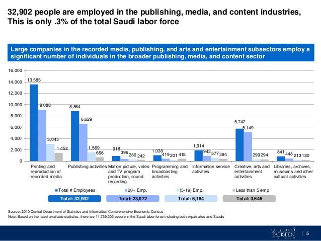 an introduction and an analysis of the music publishing industry Plunkett research, ® ltd  business and industry trends analysis  ¹ video tip for our brief video introduction to the entertainment industry,.