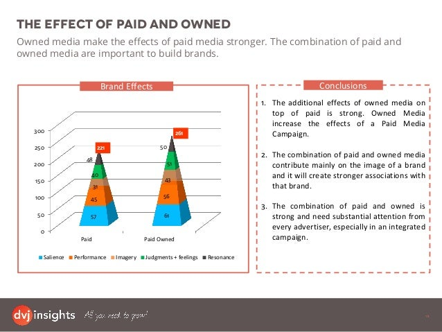 The Impact Of Paid Work