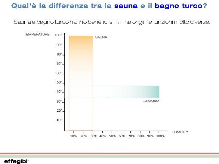 company presentationwwweffegibiit 2 qual la differenza tra la sauna e il bagno turco