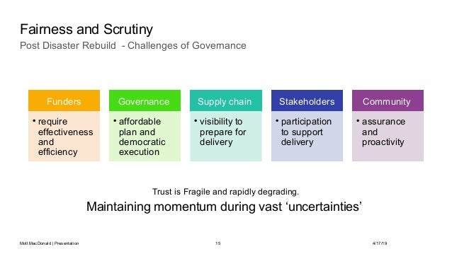Creating Space to Deliver Creating Stability from Chaos – Leveraging Technology Creating Space to : • Fail • Change strate...