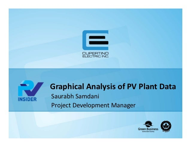 Graphical Analysis of PV Plant DataSaurabh SamdaniProject Development Manager
