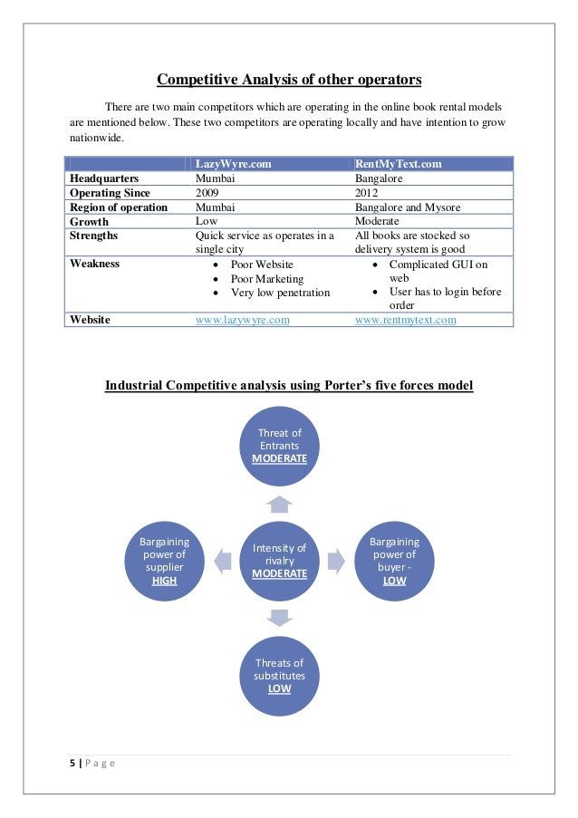 online bookstore business plan