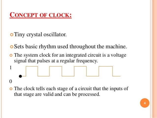 clockless chip Spiking neural networks (snns) are being explored in an attempt to mimic brain's capability to learn and recognize at low power crossbar architecture with highly scalable resistive ram or rram array serving as synaptic weights and neuronal drivers in the periphery is an attractive option for the snn.