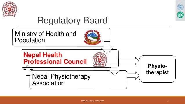 Physiotherapy regulation in Nepal