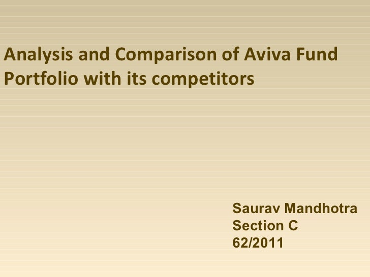 Analysis and Comparison of Aviva FundPortfolio with its competitors                         Saurav Mandhotra              ...