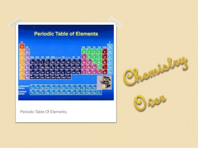 periodic table of elements - Living Periodic Table Activity